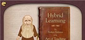 Tri-C Hybrid eLearning