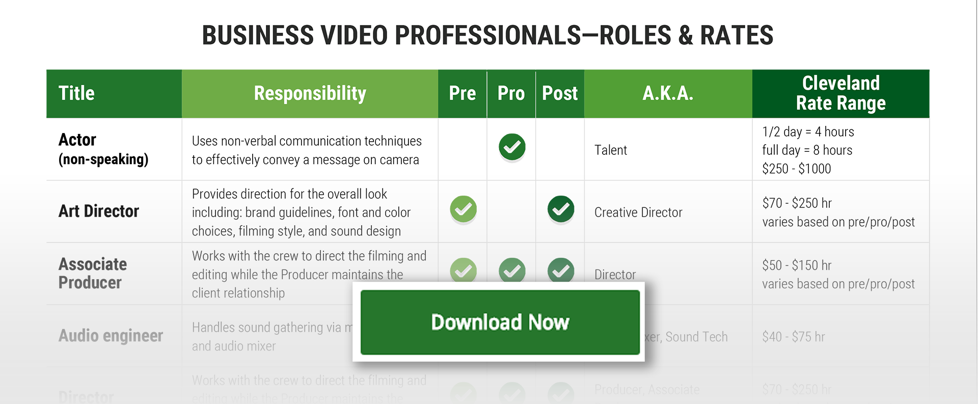 business video professionals - roles an rates guide