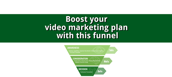 TitleImage: Boost Your video marketing plan with this funnel